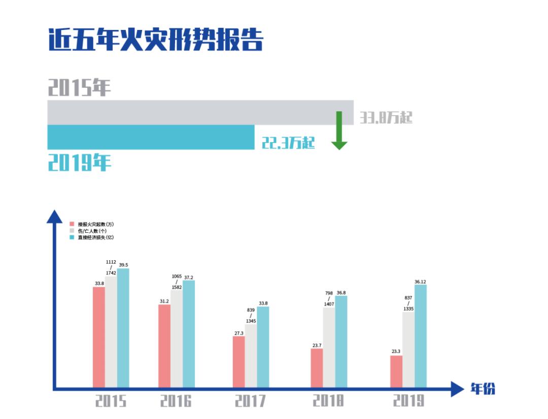 https://timcloud.oss-cn-shanghai.aliyuncs.com/file/iot4/picture/2020/12/4/1607069095447.png